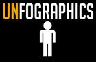 Unfographics