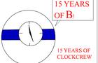 15 YEARS OF B