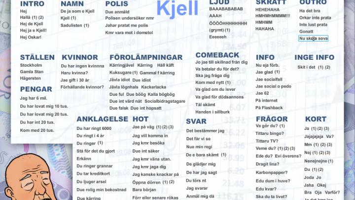 Kjell Soundboard