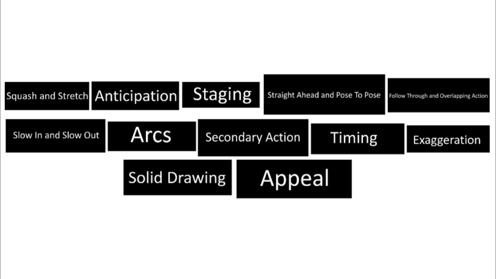 The 12 Principles of Animation